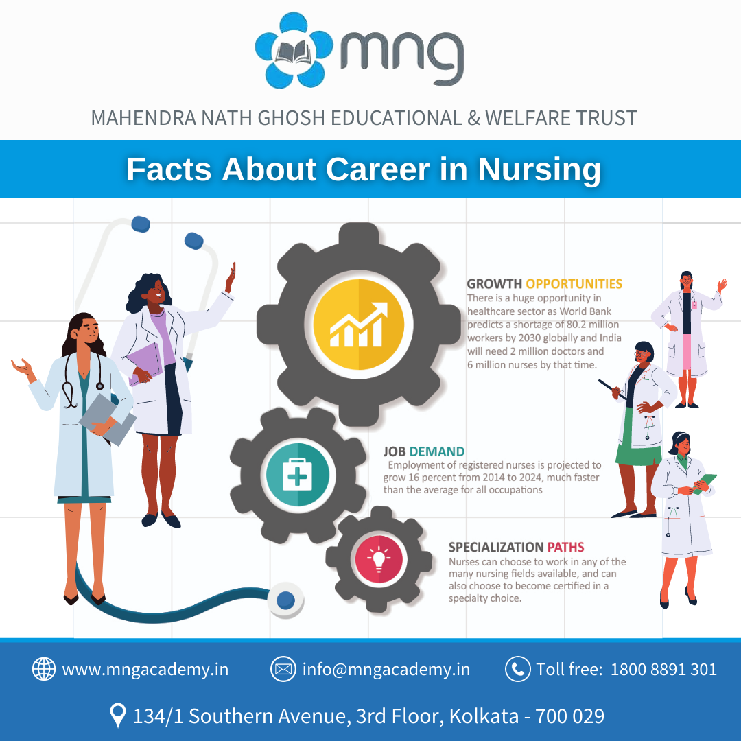 MNG Academy & MNG Healthcare is the leading Nursing Practical training institute in Kolkata & West Bengal. Assured Placement Opportunities for those who have completed their GNM, Auxiliary Nursing & Family Welfare Training, B. Sc. Nursing, Diploma in Pharmacy, Nursing Assistant, Diploma in Fire and Safety Management & other job-related courses from anywhere in India. Contact us at Toll-Free: 1800 8891 301, Mobile: 62905 08669/ 79801 91430, Email: info@mnagacademy.in, www.mngacademy.in
